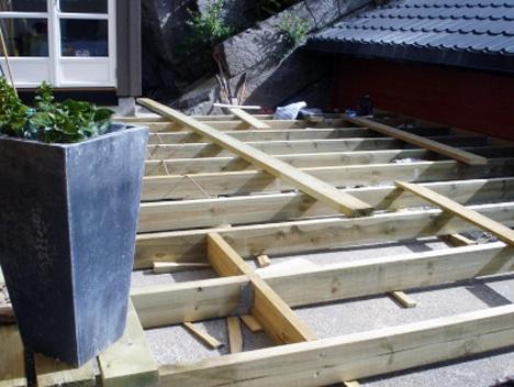 Bygge platting på heller